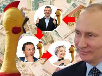 Почему Путин не может уволить Медведева?