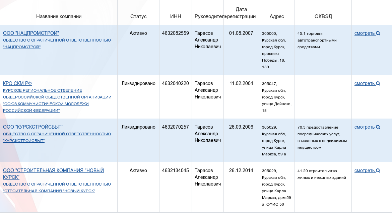 """Волонтеры доказали, как крымчан разводят на """"Силиконовую долину"""""""