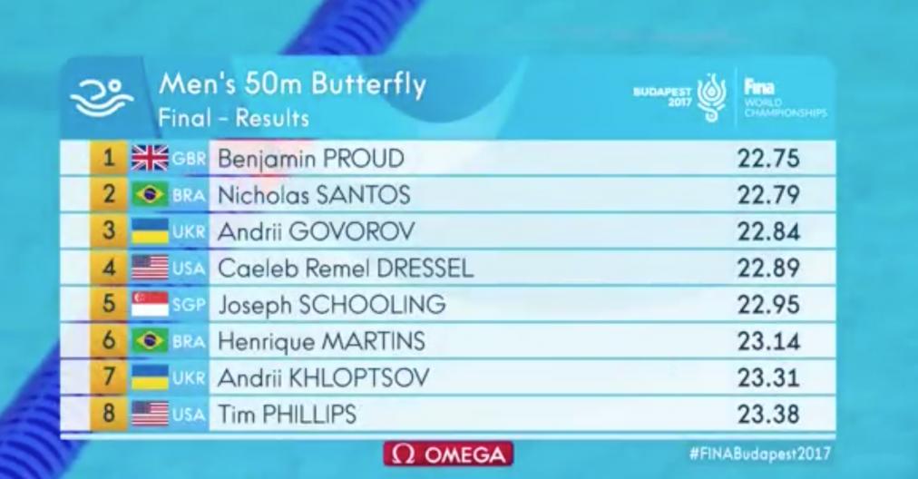 Крымчанин добыл для Украины первую медаль чемпионата мира по плаванию