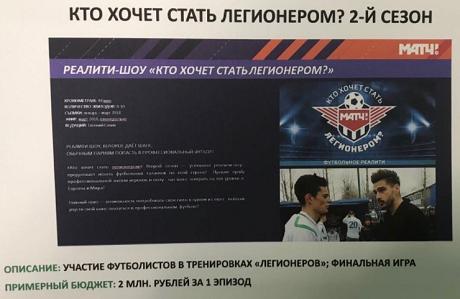 «Матч-ТВ» предложил футбольным клубам самим платить заучастие впередачах
