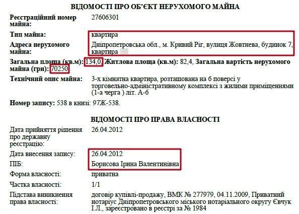 Картинки по запросу прокурор из днепра переписал