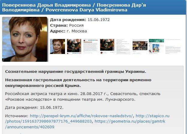 Актеры Астахов иПовереннова попали вбазу украинского сайта «Миротворец»