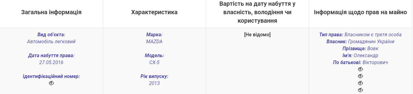 В Киеве у нардепа угнали элитный внедорожник: стали известны подробности