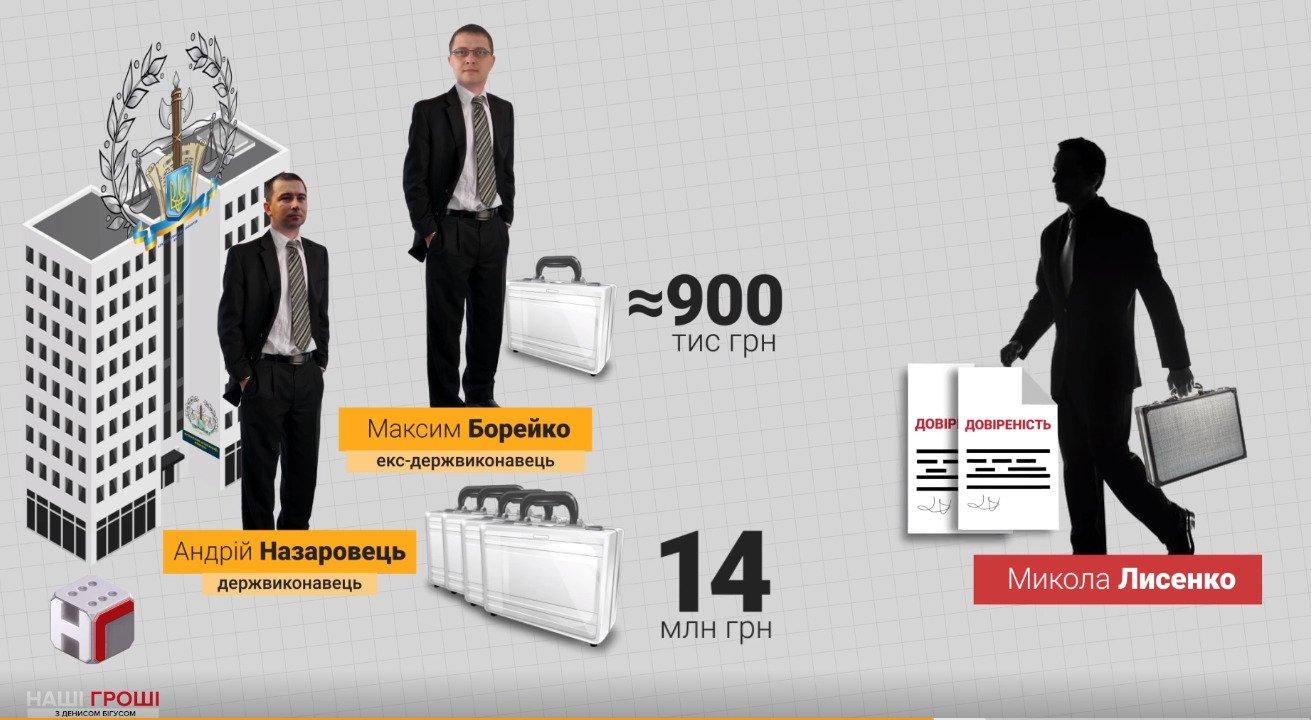 Дело чиновников-миллионеров в Минюсте: появились интересные детали