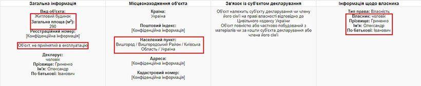 """""""Назбирали з зарплати"""": у мережі показали, як живе сім'я київських суддів"""