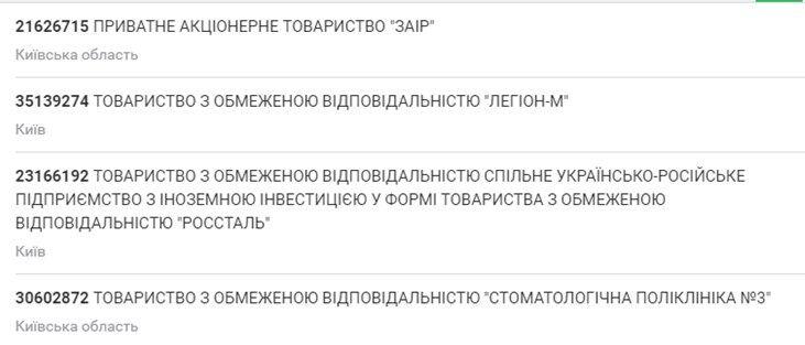 Бизнес Бедового