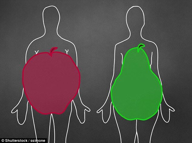 Несподівано: вчені знайшли зв'язок між раком грудей і типом фігури