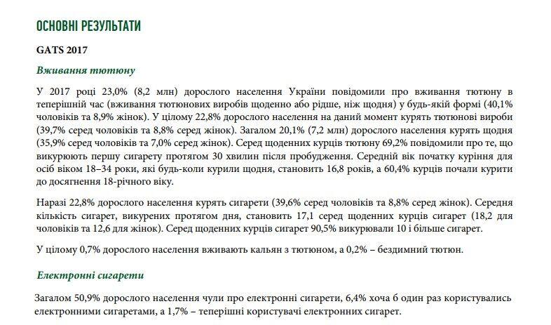 Засемь лет распространенность курения вгосударстве Украина  сократилась практически  на20% - исследование