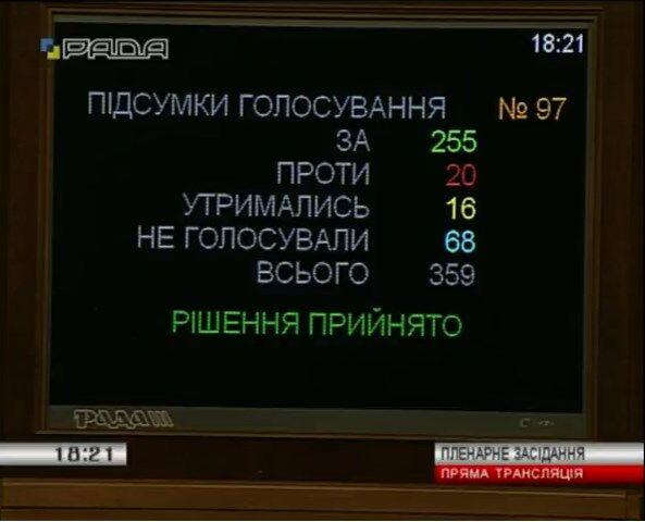 Венгрия призывает РФ совместно оказать давление на государство Украину