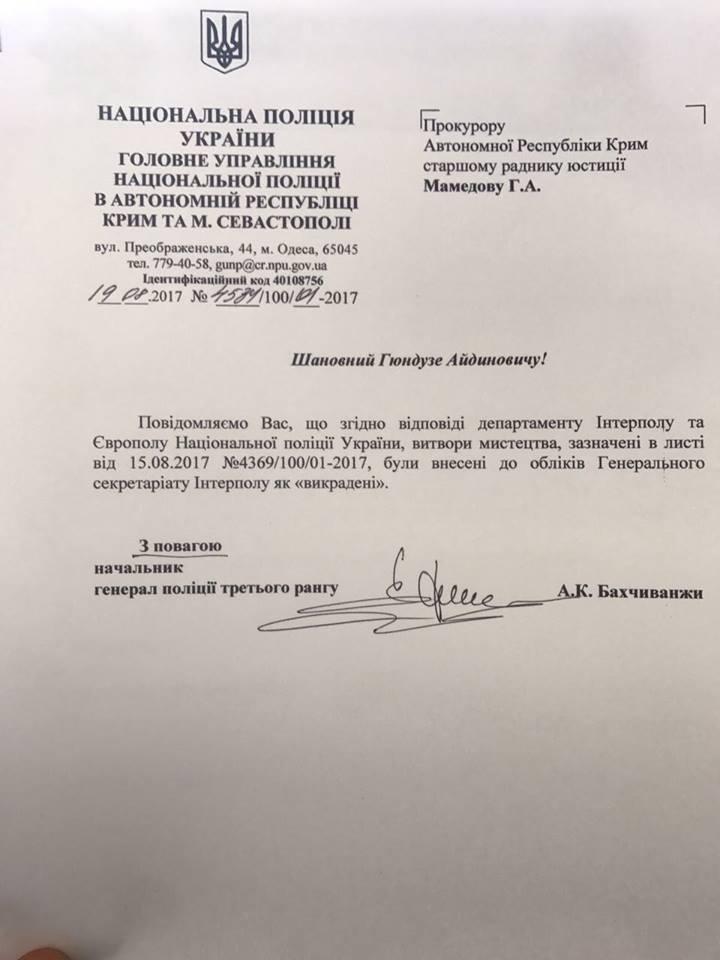 Допомогли Путіну: музей у Маріуполі подарував Криму 52 шедеври на $1,32 млн