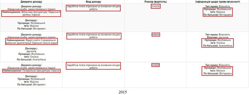 Дома, машины и Медведчук: в сети показали богатства зама главного военного прокурора Украины