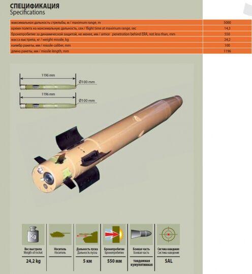 Круче Javelin. Что за оружие получит армия Украины
