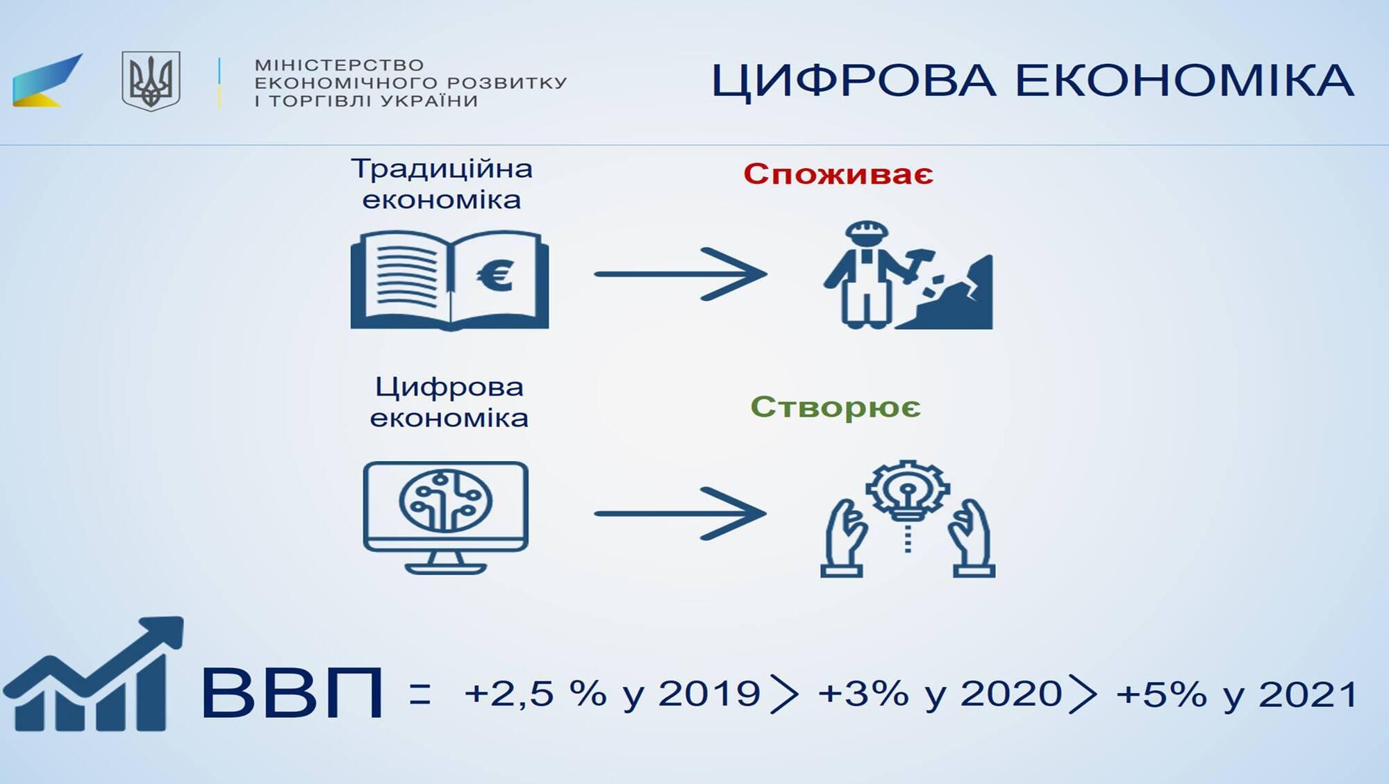 Блокчейн, eHealth и смарт-фабрики: Украина сделала мощный прорыв