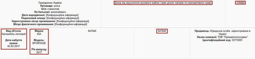 Служебное жилье зажала: в сети показали многоквартирную судью из Киева