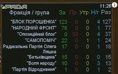 Новая стратегия Украины по Донбассу: все, что нужно знать
