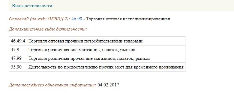 Там і ховається? З'явилася інформація про улюблене місто Плотницького в Росії