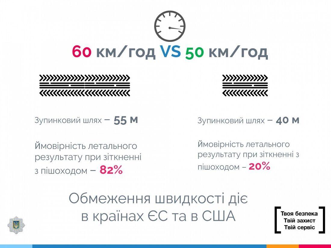 """""""Крок у сторону Європи"""": в Росії позаздрили нововведенням в Україні"""