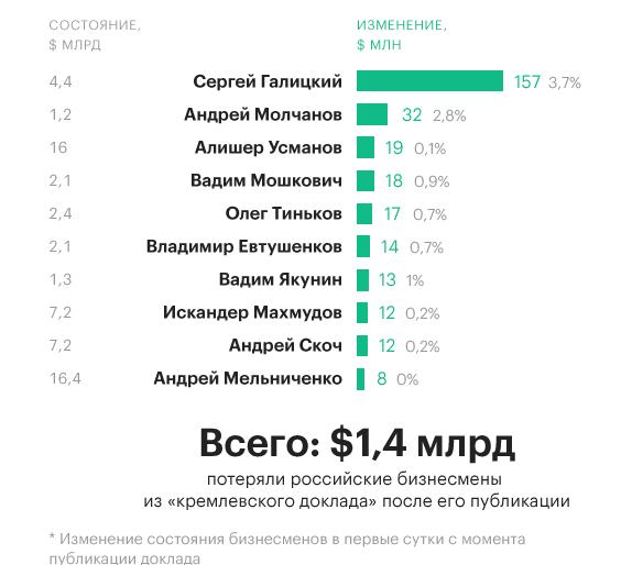 """Після """"кремлівської доповіді"""" будуть санкції, - Держдеп США - Цензор.НЕТ 4761"""