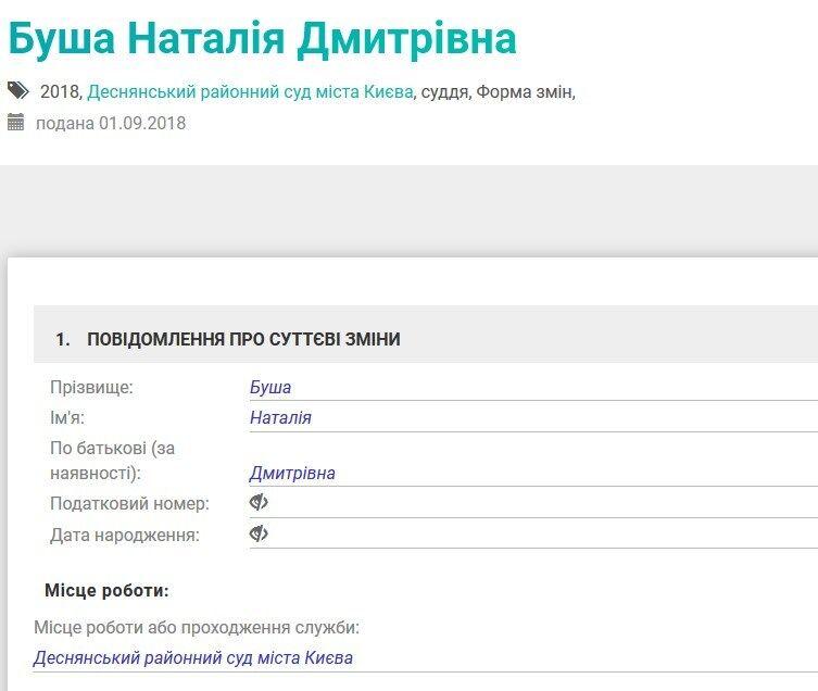 Вибух, стрілянина по копах і напад на сім'ю судді: подробиці свавілля у Києві