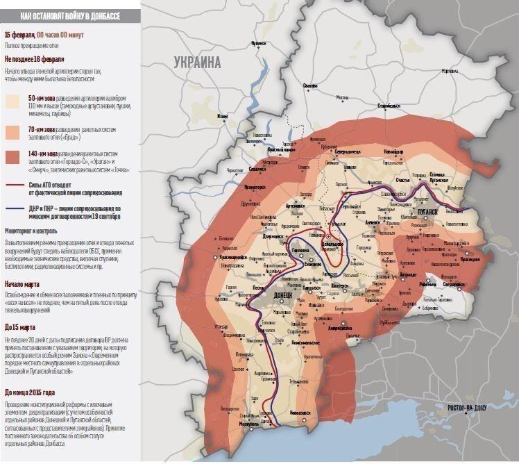 Сравнение границ зоны АТО сентябрь 2014 - февраль 2015
