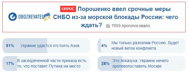 Україні напророчили успіх у боротьбі за Азов