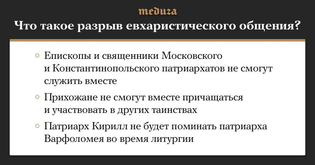 РПЦ розірвала відносини з Константинополем: що це означає