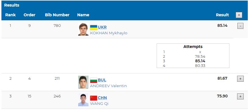 """Украина завоевала три """"золота"""" на Юношеской Олимпиаде"""