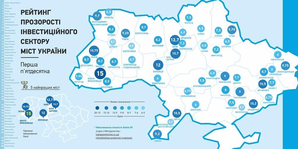 У яких містах України краще інвестувати: рейтинг