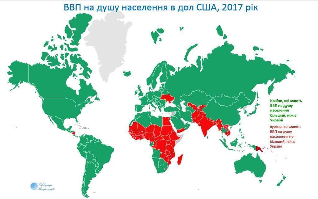 Україна — не найбідніша: МВФ викрили у помилці