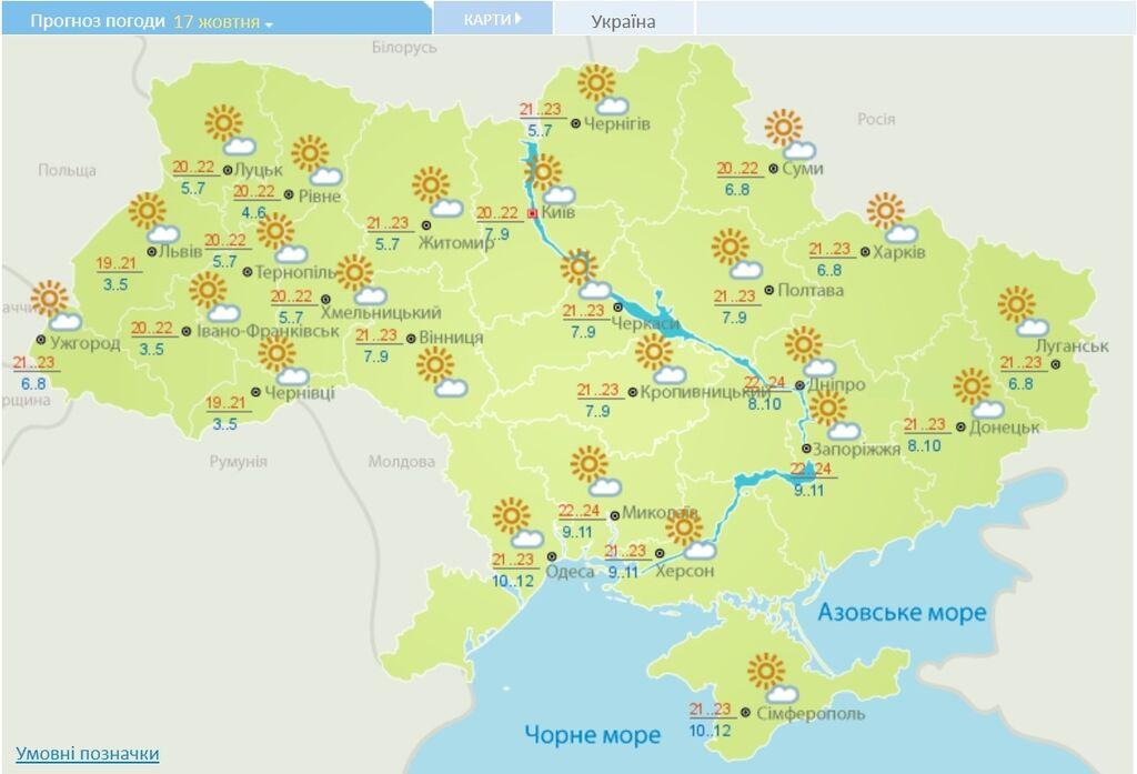 Лето не уходит: синоптики уточнили прогноз по потеплению в Украине
