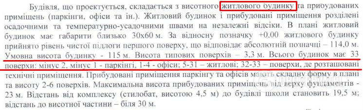 На ул. Антоновича вместо офисного теперь хотят построить жилое здание