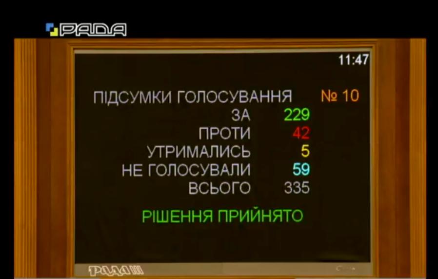"""NewsOne и """"112 Украина"""" - закрыть! Рада обратилась к СНБО"""
