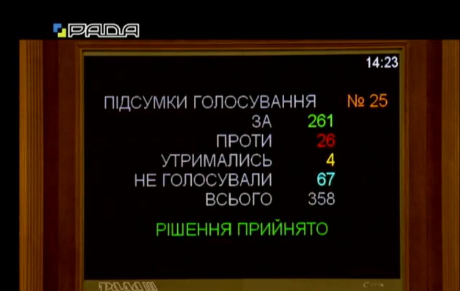 Рада дала старт українізації: що це означає