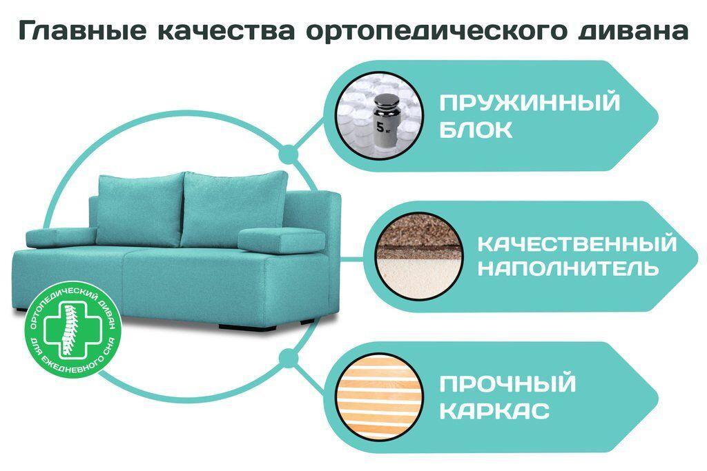 Ортопедический диван для ежедневного сна: миф или реальность?