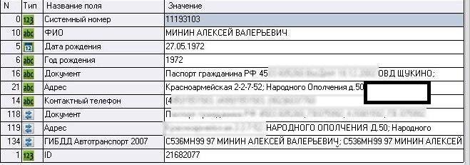 РФ прокололась с данными секретного шпиона