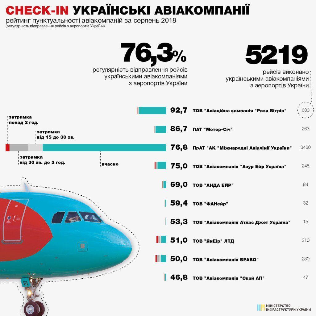 Туристический коллапс в Украине. Кажется, скоро он повторится