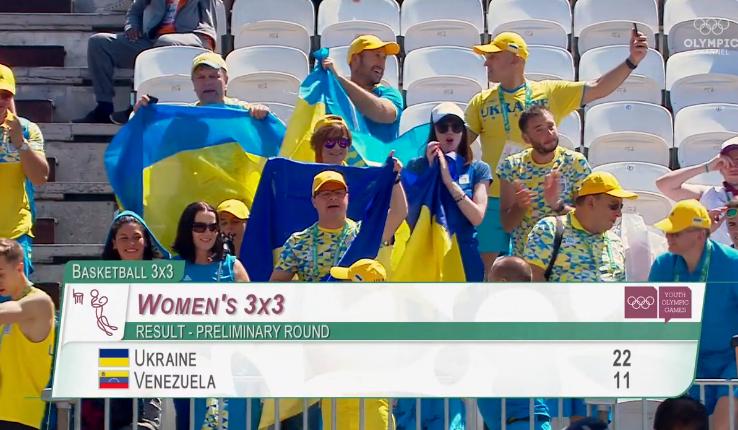 Украинские баскетболистки 3х3 успешно стартовали на ЮОИ-2018