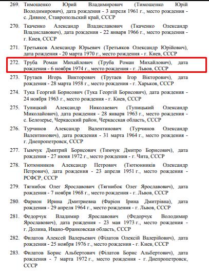 РФ зганьбилася ще з однією ''жертвою'' санкцій