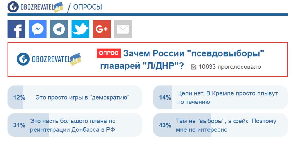 Вибори в Л / ДНР