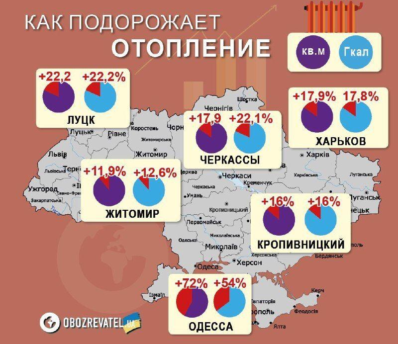 На 72% дороже: сколько украинцы заплатят за отопление по новым тарифам