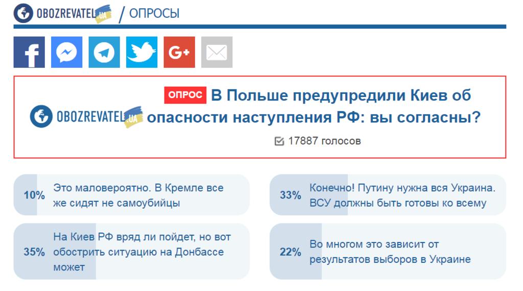 Загроза вторгнення Росії в Україну