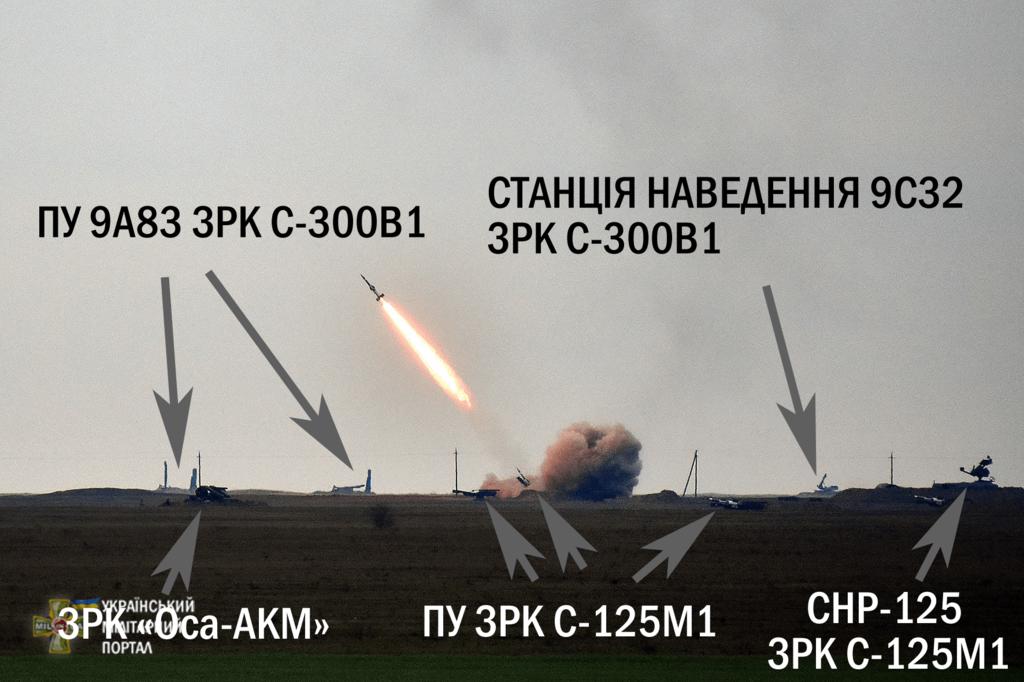 Пуски із ЗРК С-125М1 + С-300В1 і ЗРК Оса-АКМ