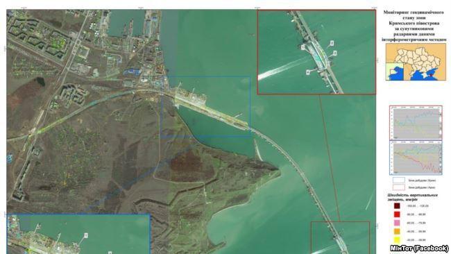 Кримський міст почав рухатися: фото НП