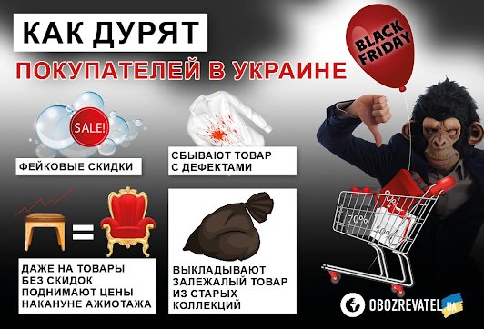 """''Чорна п'ятниця"""" в Україні: як не потрапити на гачок та дійсно заощадити"""