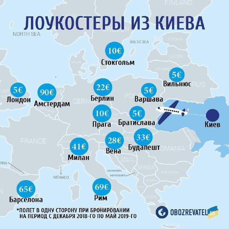 В ЕС за 5 евро: что предлагают украинцам лоукостеры