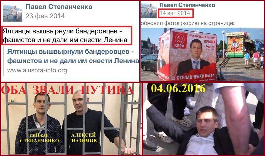 Новости Крымнаша. Молодежь Крыма выбирает Украину