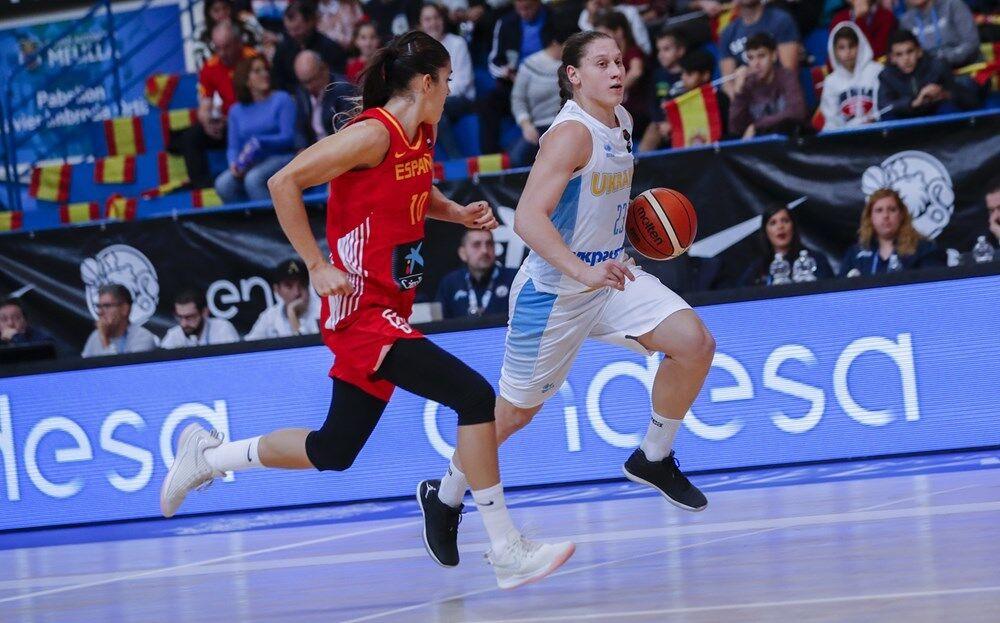 Україна вийшла на жіночий Євробаскет-2019