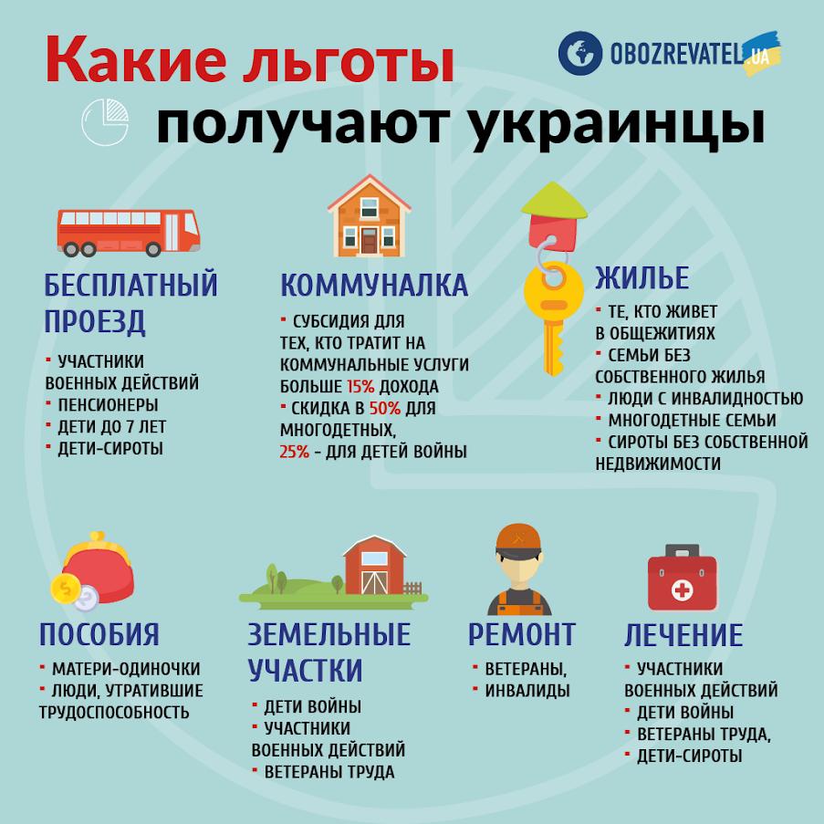 Денежные бонусы для украинцев: какие сюрпризы готовит бюджет-2019