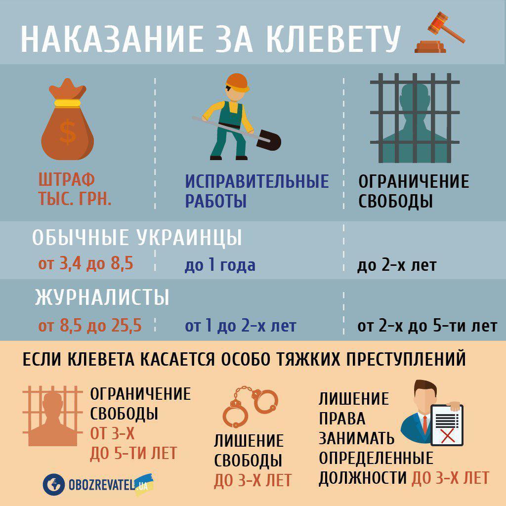 Украинцев хотят сажать за вранье: наказать смогут любого