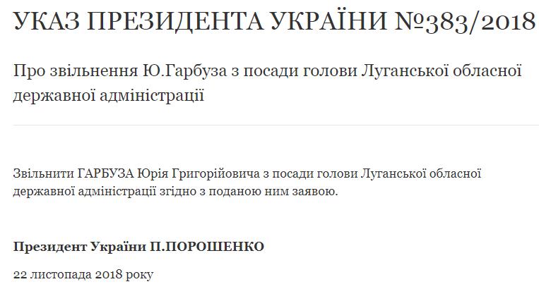 Порошенко звільнив голову Луганської ОДА